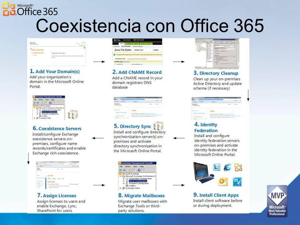 Coexistencia con Office 365