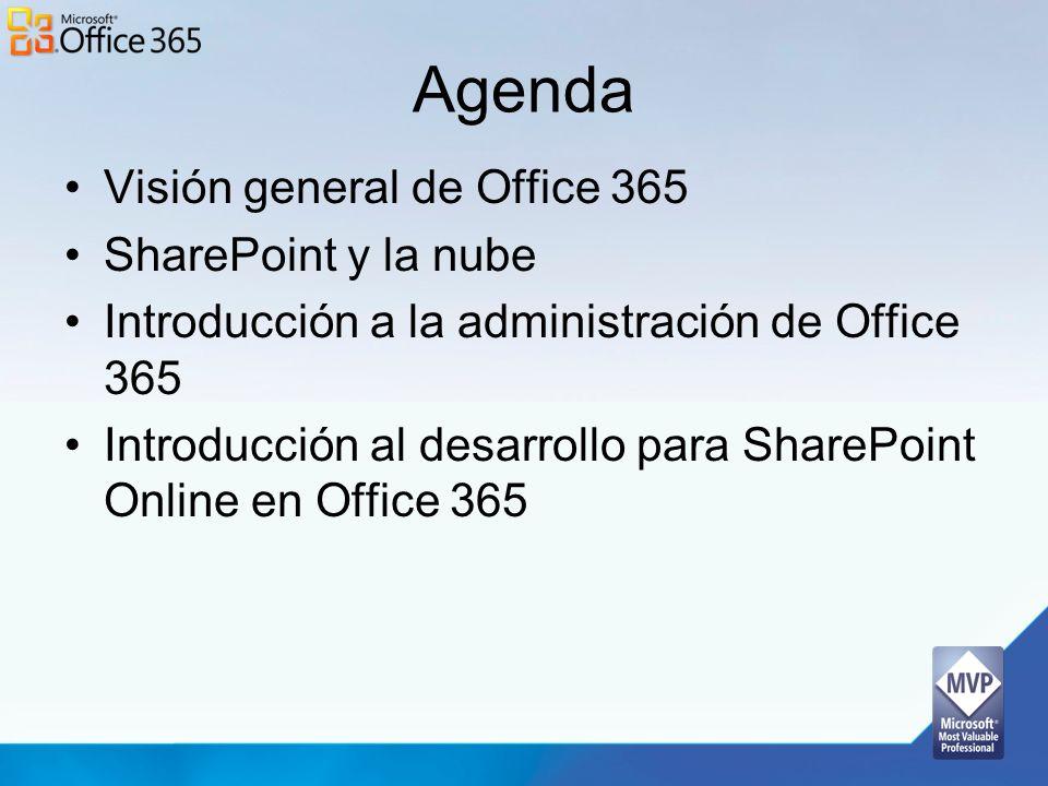 Agenda Visión general de Office 365 SharePoint y la nube Introducción a la administración de Office 365 Introducción al desarrollo para SharePoint Onl