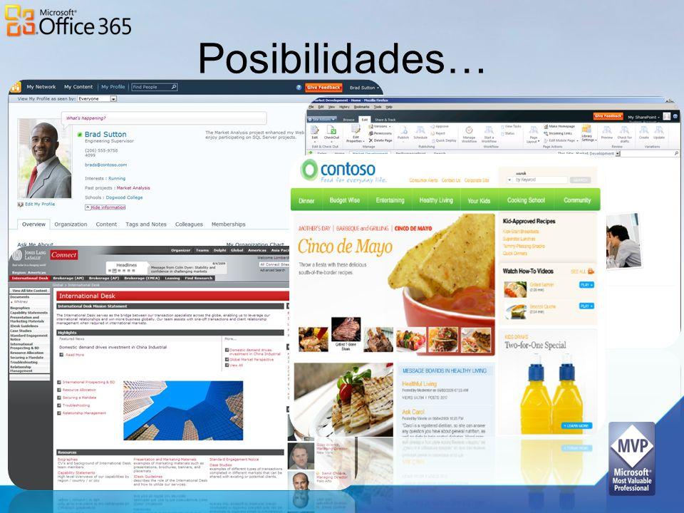 SharePoint y la nube Sitios & Comunidades Gestión de contenidos Busquedas, Perspectivas & Aplic.