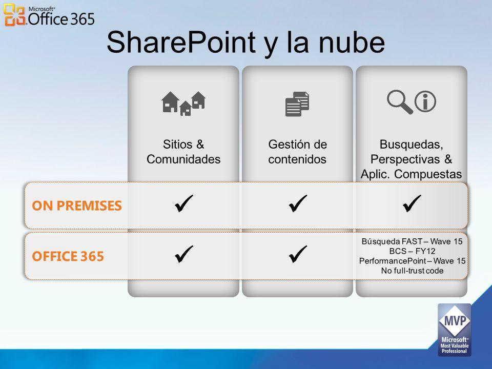 SharePoint y la nube Sitios & Comunidades Gestión de contenidos Busquedas, Perspectivas & Aplic. Compuestas