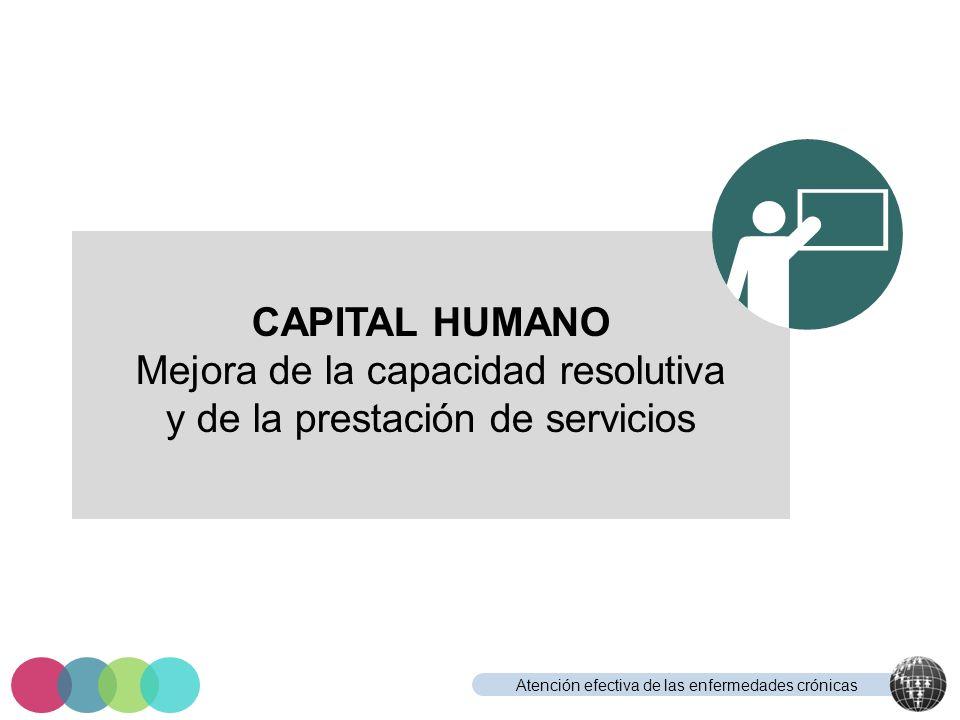 Atención efectiva de las enfermedades crónicas CAPITAL HUMANO Mejora de la capacidad resolutiva y de la prestación de servicios