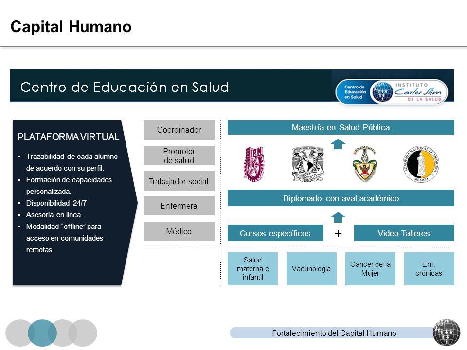 Fortalecimiento del Capital Humano Capital Humano Video-TalleresCursos específicos Diplomado con aval académico Maestría en Salud Pública Cáncer de la
