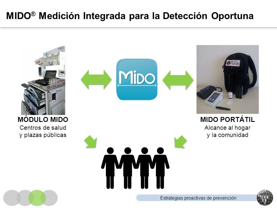 Estrategias proactivas de prevención MIDO ® Medición Integrada para la Detección Oportuna MÓDULO MIDO Centros de salud y plazas públicas MIDO PORTÁTIL