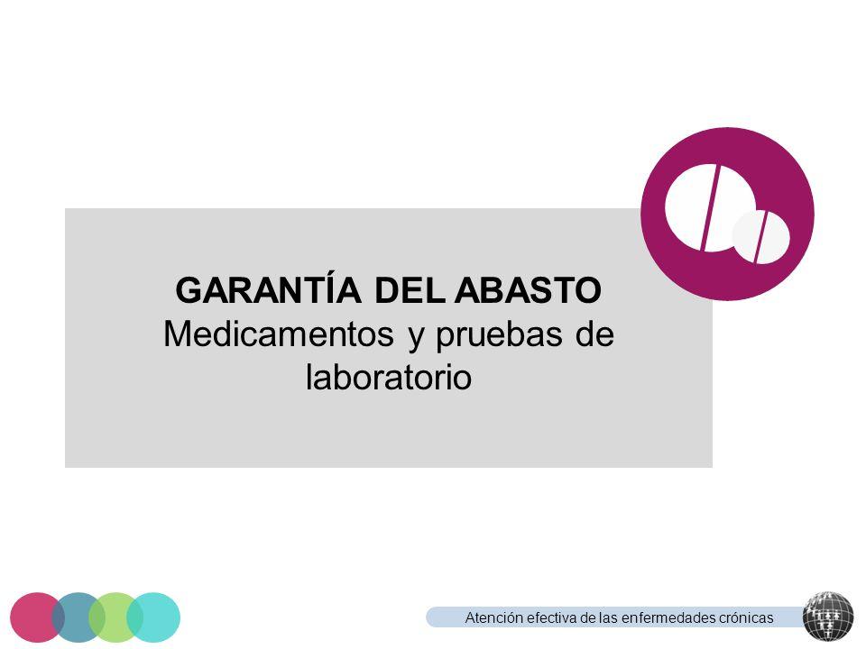 Garantía del abasto de medicamentos y laboratorio Medicamentos que deben surtirse en los centros de salud Fuente: Catálogo Universal de Servicios de Salud 2012, Seguro Popular