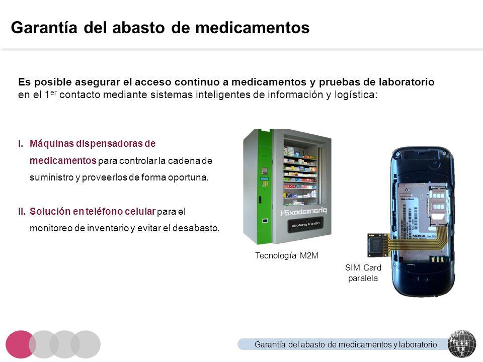 Garantía del abasto de medicamentos y laboratorio Monitoreo del abasto vía teléfono celular Tarjeta SIM e S calable Funciona en cualquier teléfono celular que use tarjeta SIM.
