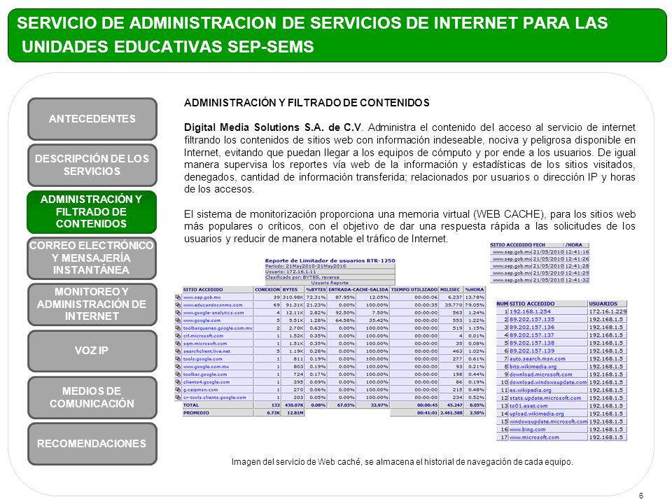 6 ADMINISTRACIÓN Y FILTRADO DE CONTENIDOS Digital Media Solutions S.A.