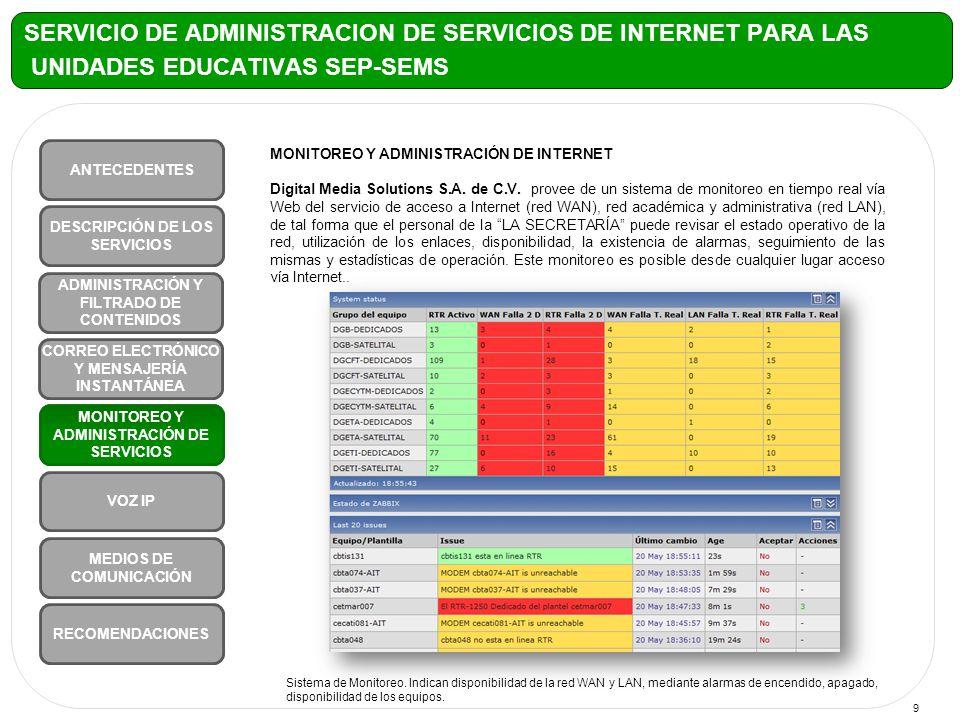 9 MONITOREO Y ADMINISTRACIÓN DE INTERNET Digital Media Solutions S.A. de C.V. provee de un sistema de monitoreo en tiempo real vía Web del servicio de