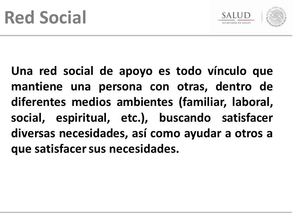 Red Social Una red social de apoyo es todo vínculo que mantiene una persona con otras, dentro de diferentes medios ambientes (familiar, laboral, socia