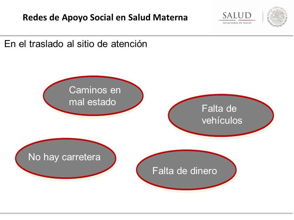 Redes de Apoyo Social en Salud Materna Caminos en mal estado En el traslado al sitio de atención Falta de vehículos Falta de dinero No hay carretera
