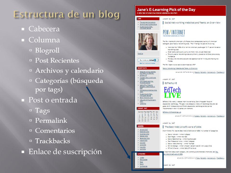 Cabecera Columna Blogroll Post Recientes Archivos y calendario Categorías (búsqueda por tags) Post o entrada Tags Permalink Comentarios Trackbacks Enlace de suscripción