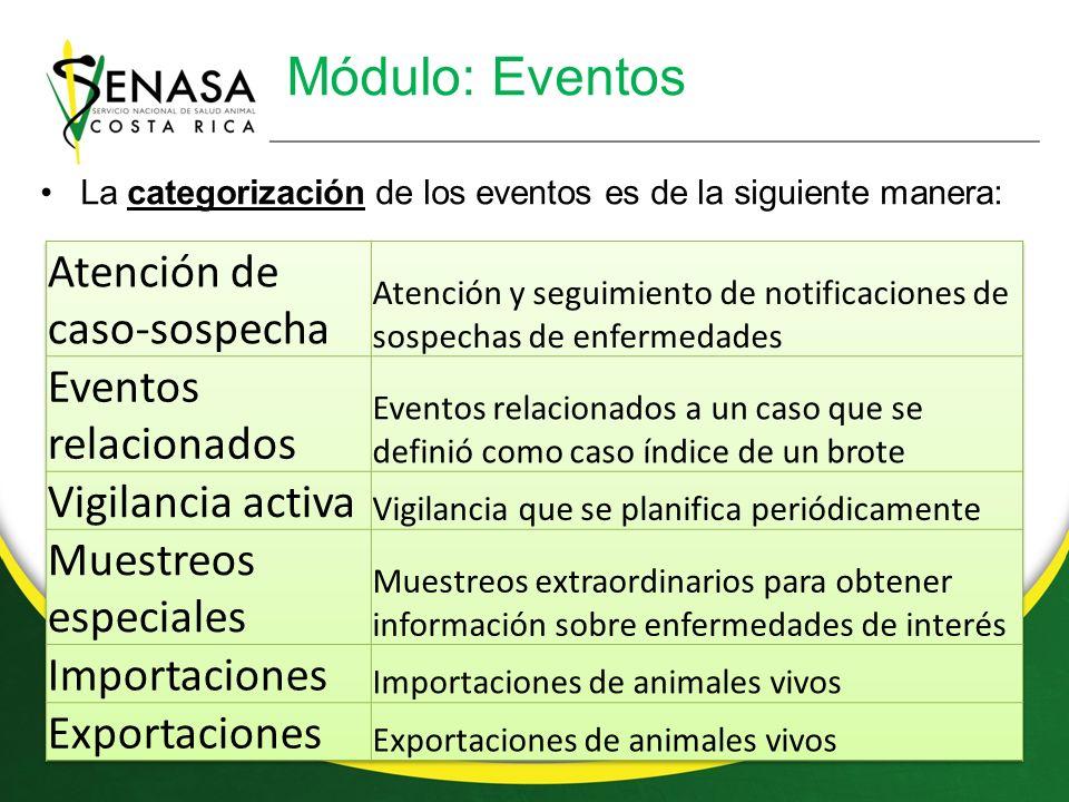 Módulo: Eventos La categorización de los eventos es de la siguiente manera: