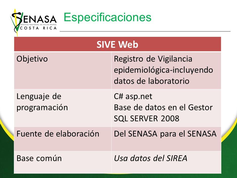 Especificaciones SIVE Web ObjetivoRegistro de Vigilancia epidemiológica-incluyendo datos de laboratorio Lenguaje de programación C# asp.net Base de datos en el Gestor SQL SERVER 2008 Fuente de elaboraciónDel SENASA para el SENASA Base comúnUsa datos del SIREA
