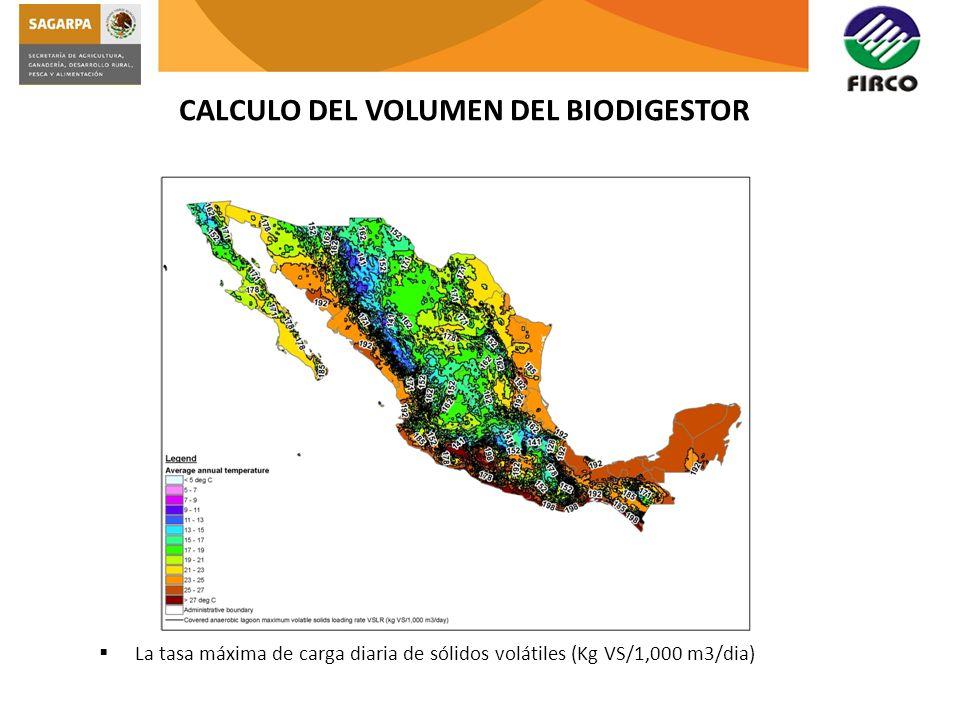 CALCULO DEL VOLUMEN DEL BIODIGESTOR La tasa máxima de carga diaria de sólidos volátiles (Kg VS/1,000 m3/dia)