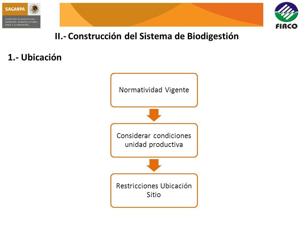 II.- Construcción del Sistema de Biodigestión 1.- Ubicación Normatividad Vigente Considerar condiciones unidad productiva Restricciones Ubicación Siti