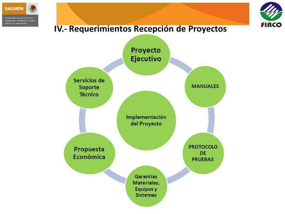 IV.- Requerimientos Recepción de Proyectos Implementación del Proyecto Proyecto Ejecutivo MANUALES PROTOCOLO DE PRUEBAS Garantías Materiales, Equipos