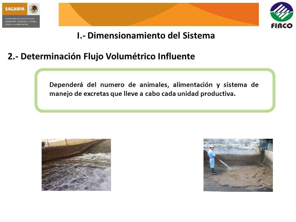 I.- Dimensionamiento del Sistema 2.- Determinación Flujo Volumétrico Influente Dependerá del numero de animales, alimentación y sistema de manejo de e