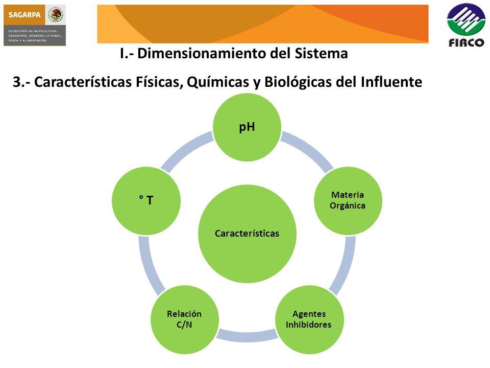 I.- Dimensionamiento del Sistema 3.- Características Físicas, Químicas y Biológicas del Influente Características pH Materia Orgánica Agentes Inhibido