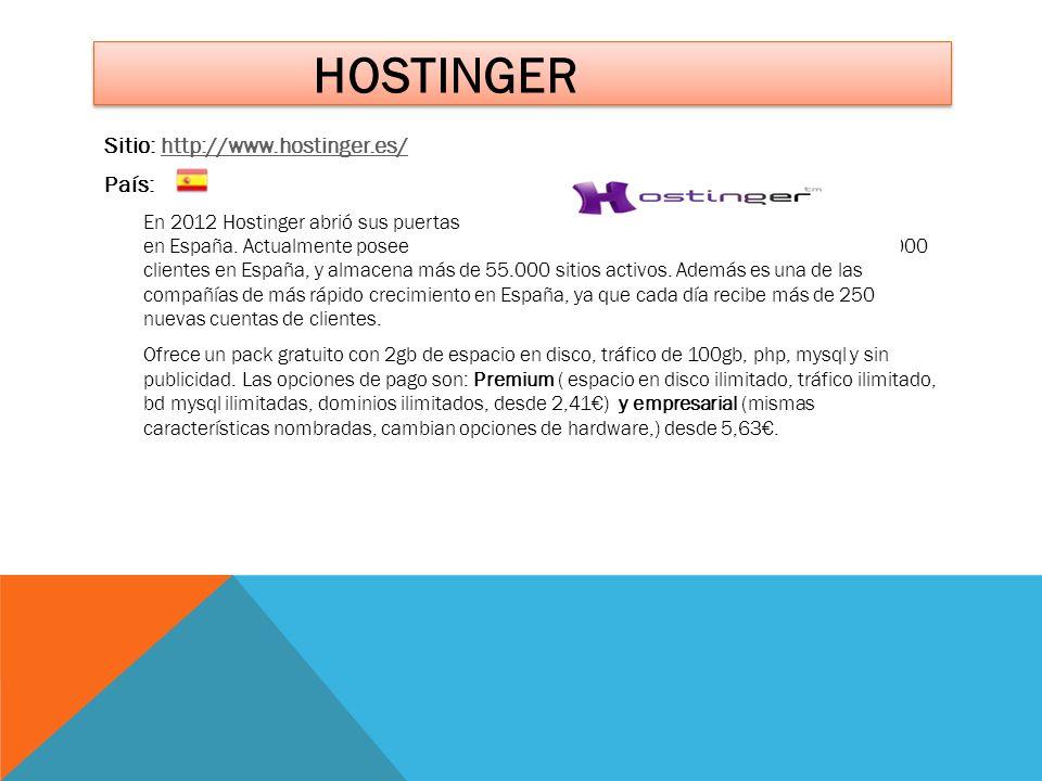 HOSTINGER Sitio: http://www.hostinger.es/http://www.hostinger.es/ País: En 2012 Hostinger abrió sus puertas en España. Actualmente posee más de 60.000