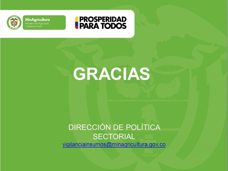 GRACIAS DIRECCIÓN DE POLÍTICA SECTORIAL vigilanciainsumos@minagricultura.gov.co