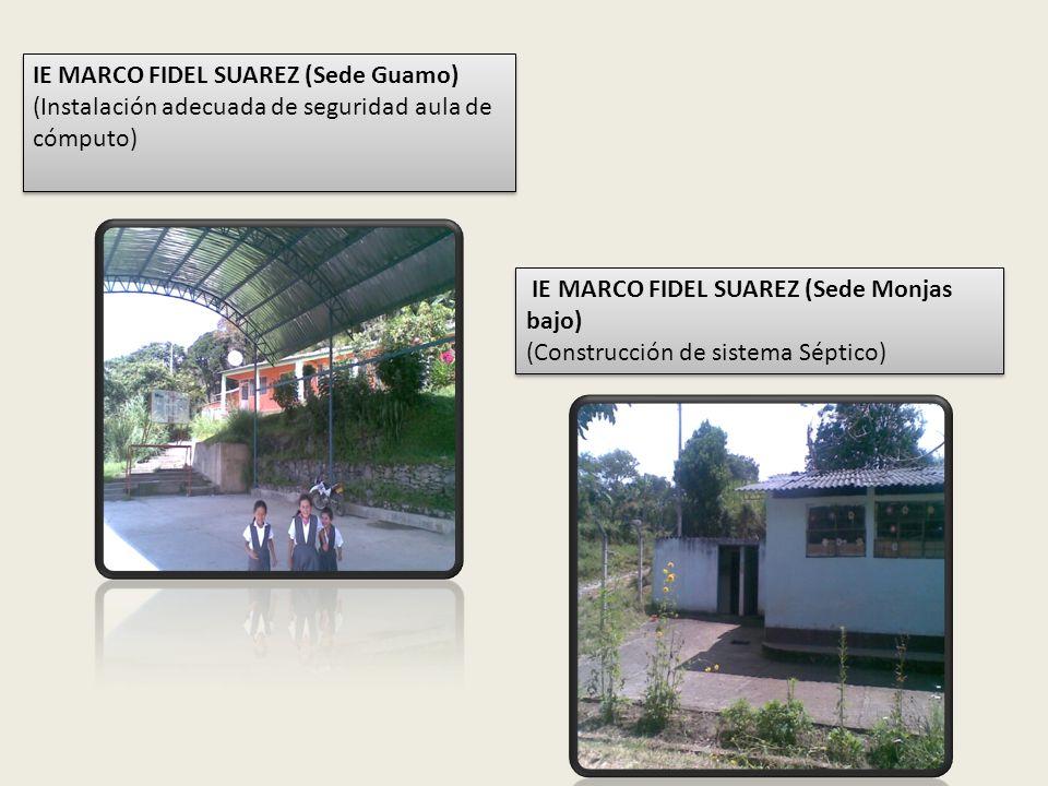 IE HERNANDO GELVEZ SUAREZ (Sede Papayal) Insuficiencia en Baterías Sanitarias IE HERNANDO GELVEZ SUAREZ (Sede Papayal) Insuficiencia en Baterías Sanit