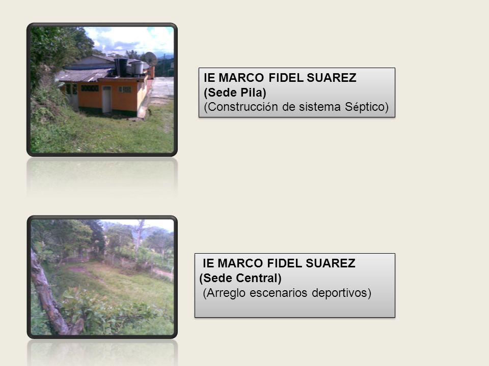IE MARCO FIDEL SUAREZ (Sede Guamo) (Instalación adecuada de seguridad aula de cómputo) IE MARCO FIDEL SUAREZ (Sede Guamo) (Instalación adecuada de seg
