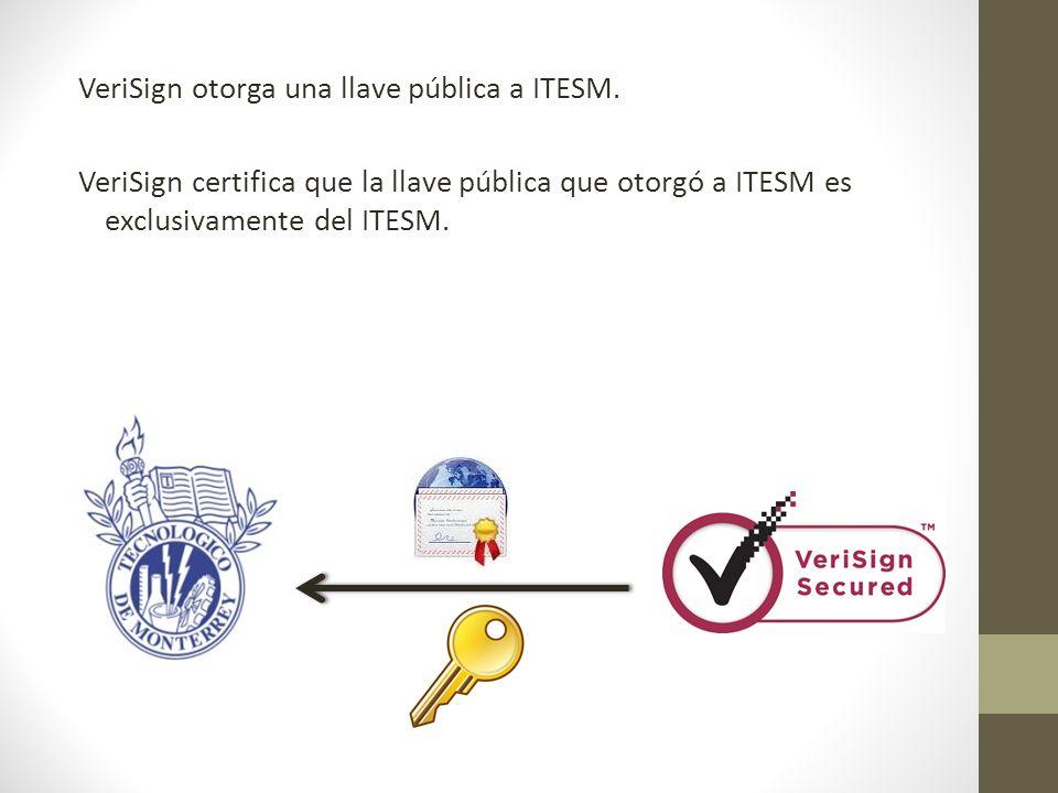 VeriSign otorga una llave pública a ITESM. VeriSign certifica que la llave pública que otorgó a ITESM es exclusivamente del ITESM.
