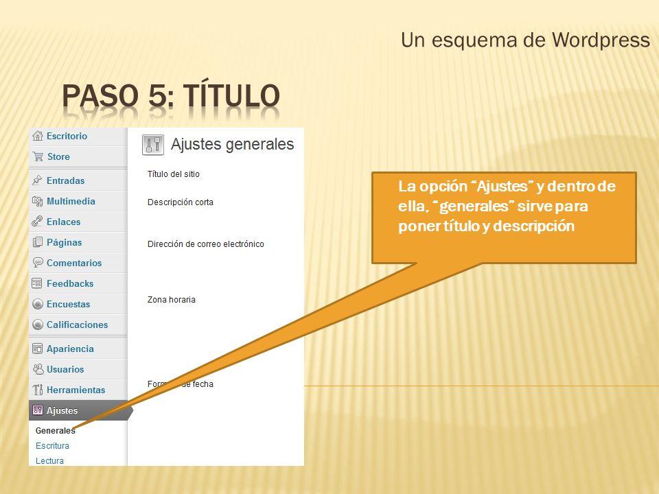 Un esquema de Wordpress La opción Ajustes y dentro de ella, generales sirve para poner título y descripción