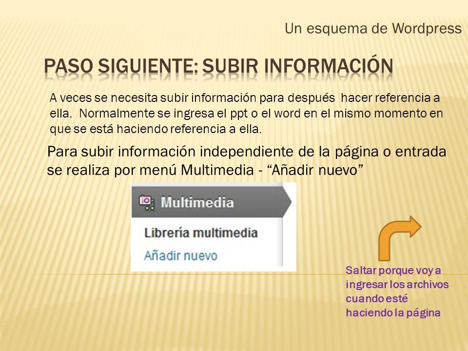 Un esquema de Wordpress Para subir información independiente de la página o entrada se realiza por menú Multimedia - Añadir nuevo A veces se necesita