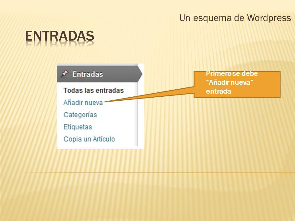 Un esquema de Wordpress Primero se debe Añadir nueva entrada