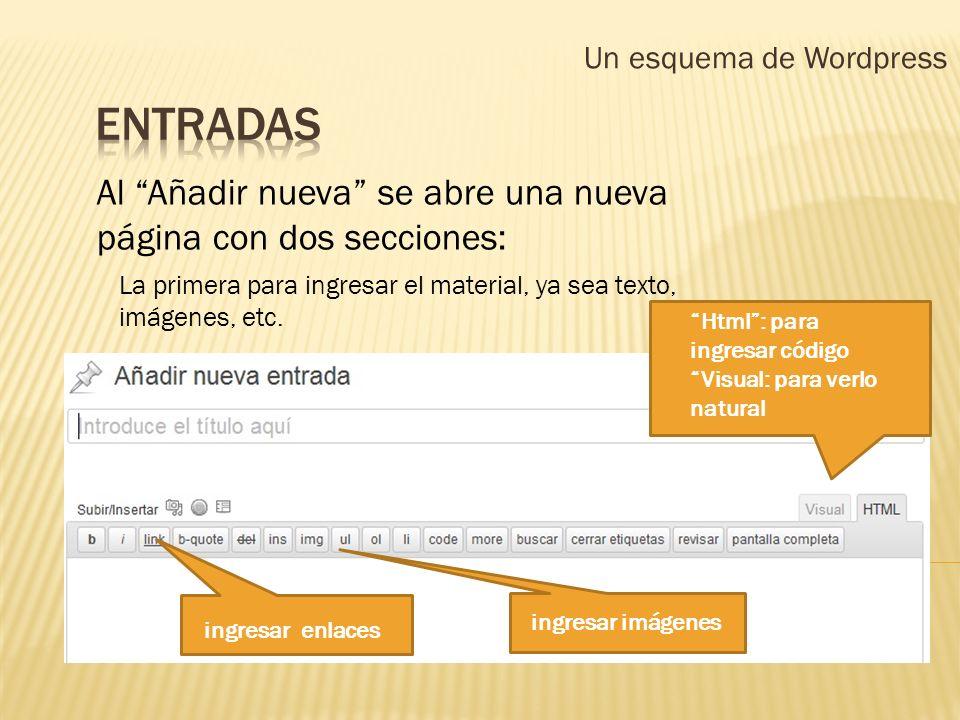 Un esquema de Wordpress La primera para ingresar el material, ya sea texto, imágenes, etc. Al Añadir nueva se abre una nueva página con dos secciones: