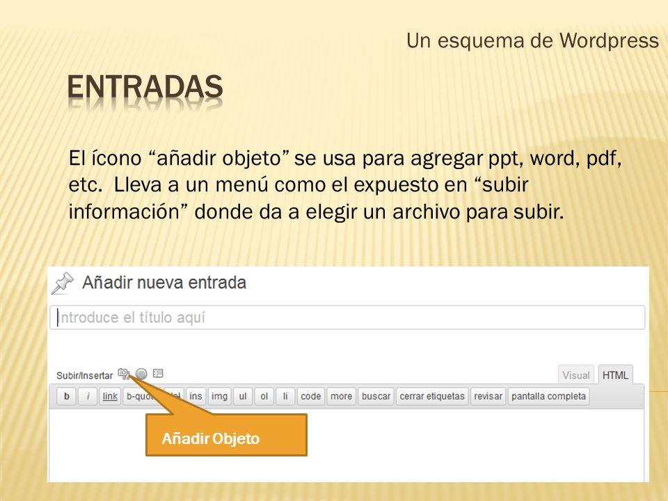 Un esquema de Wordpress El ícono añadir objeto se usa para agregar ppt, word, pdf, etc. Lleva a un menú como el expuesto en subir información donde da