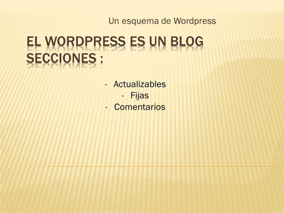 Un esquema de Wordpress Para llenar el sitio ocuparemos: Entradas Enlaces Páginas Las entradas y enlaces pueden ser agrupadas en categorías
