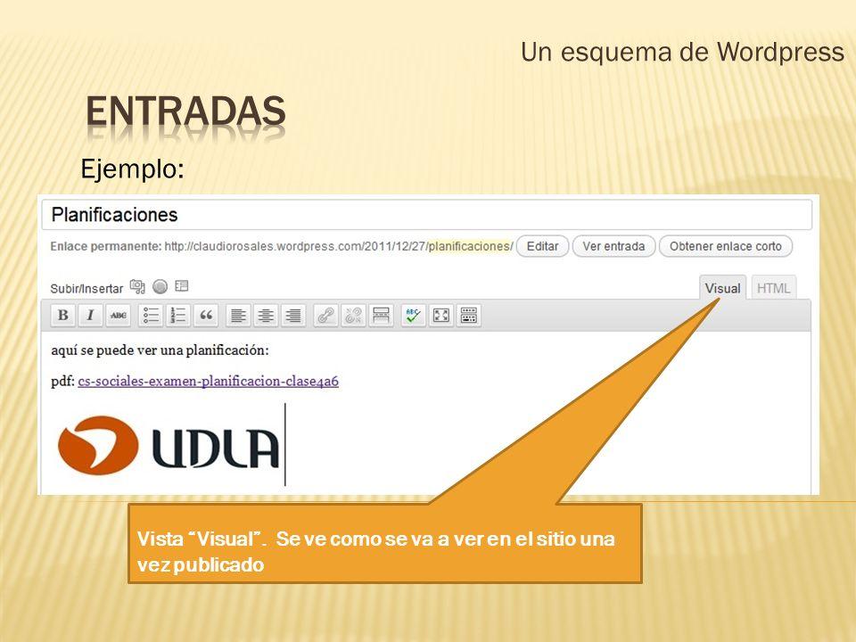 Un esquema de Wordpress Ejemplo: Vista Visual. Se ve como se va a ver en el sitio una vez publicado