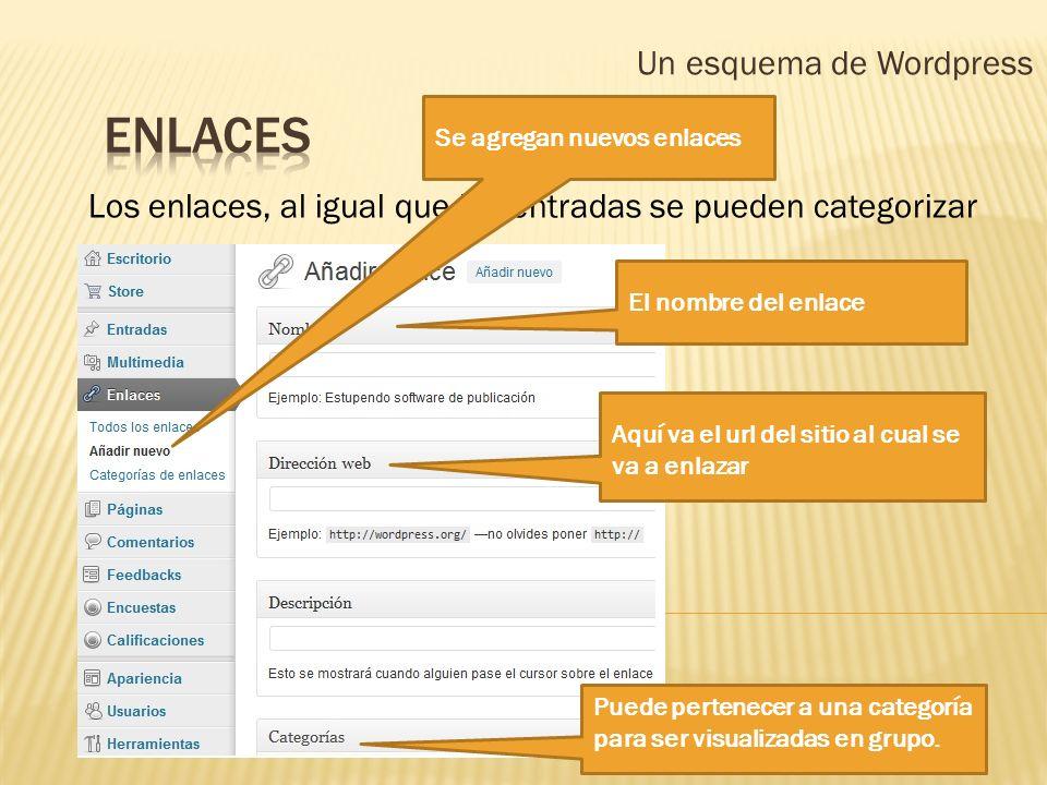 Un esquema de Wordpress Los enlaces, al igual que las entradas se pueden categorizar Se agregan nuevos enlaces El nombre del enlace Aquí va el url del