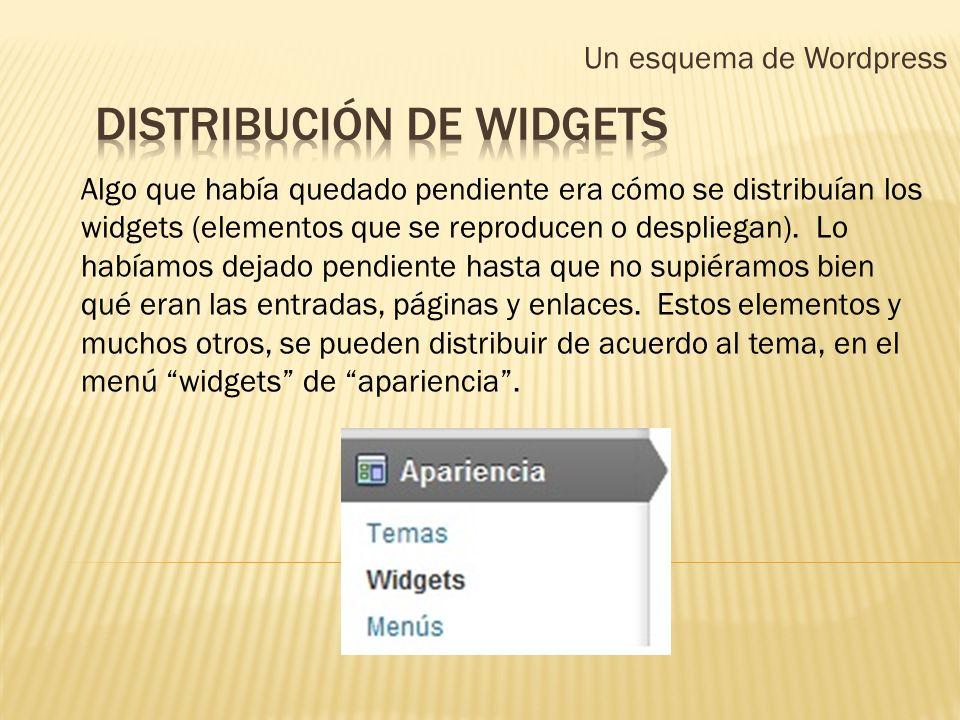 Un esquema de Wordpress Algo que había quedado pendiente era cómo se distribuían los widgets (elementos que se reproducen o despliegan). Lo habíamos d