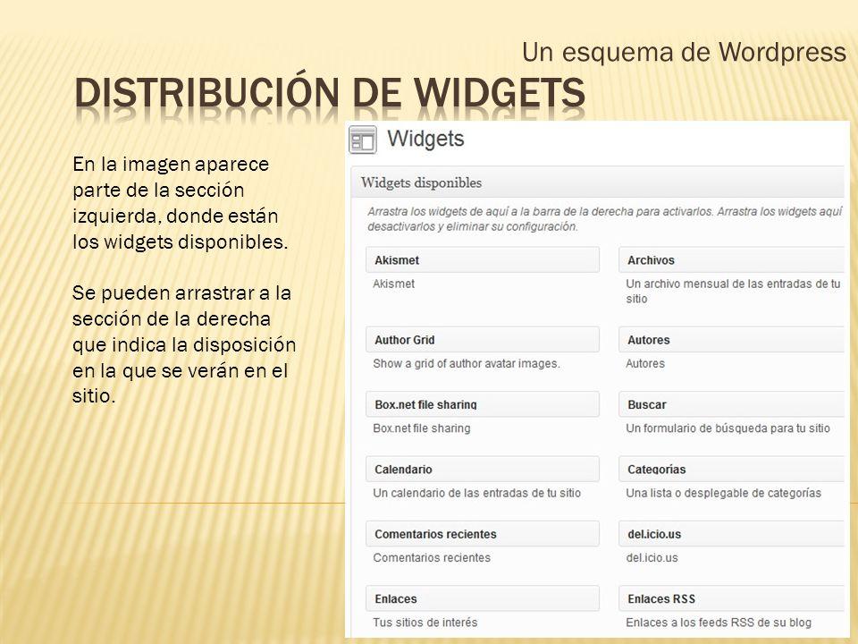 Un esquema de Wordpress En la imagen aparece parte de la sección izquierda, donde están los widgets disponibles. Se pueden arrastrar a la sección de l