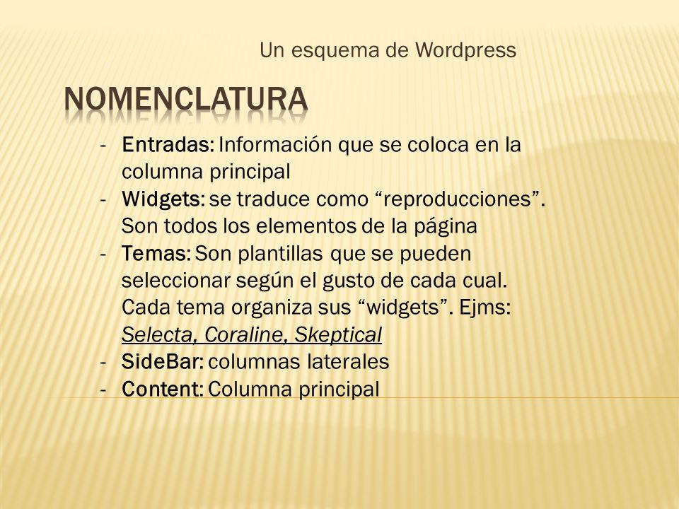 Un esquema de Wordpress -Entradas: Información que se coloca en la columna principal -Widgets: se traduce como reproducciones. Son todos los elementos