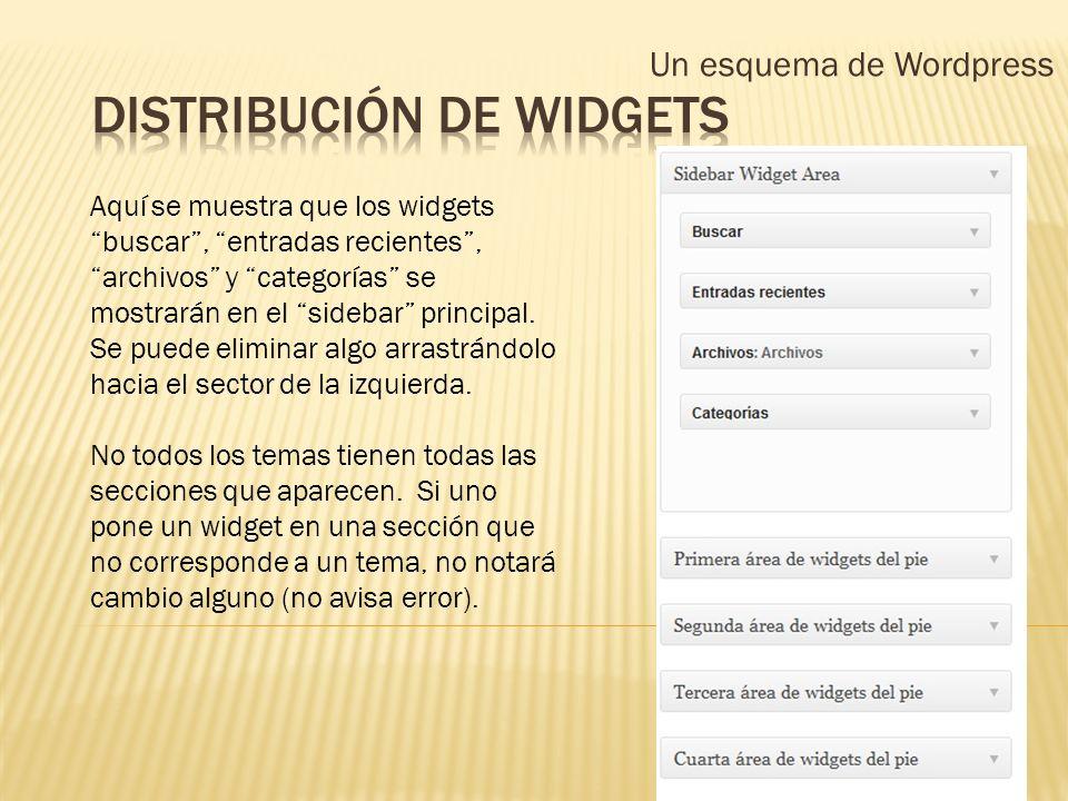 Un esquema de Wordpress Aquí se muestra que los widgets buscar, entradas recientes, archivos y categorías se mostrarán en el sidebar principal. Se pue