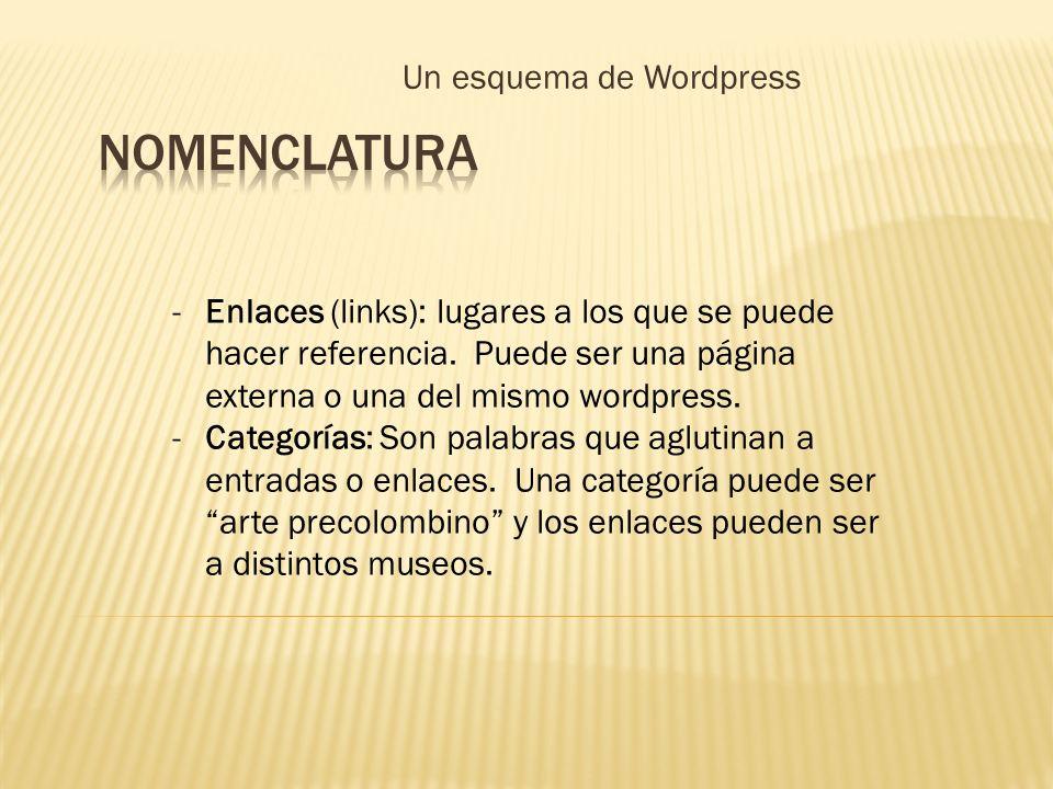 Un esquema de Wordpress -Enlaces (links): lugares a los que se puede hacer referencia. Puede ser una página externa o una del mismo wordpress. -Catego