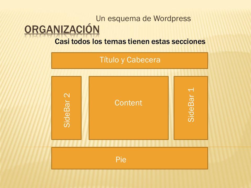Un esquema de Wordpress Las páginas se completan de la misma forma que las entradas.