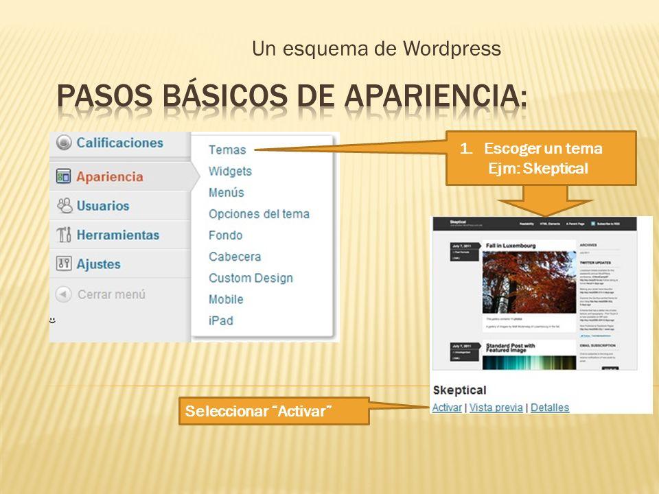 Un esquema de Wordpress La primera para ingresar el material, ya sea texto, imágenes, etc.