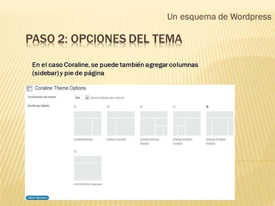Un esquema de Wordpress En el caso Coraline, se puede también agregar columnas (sidebar) y pie de página