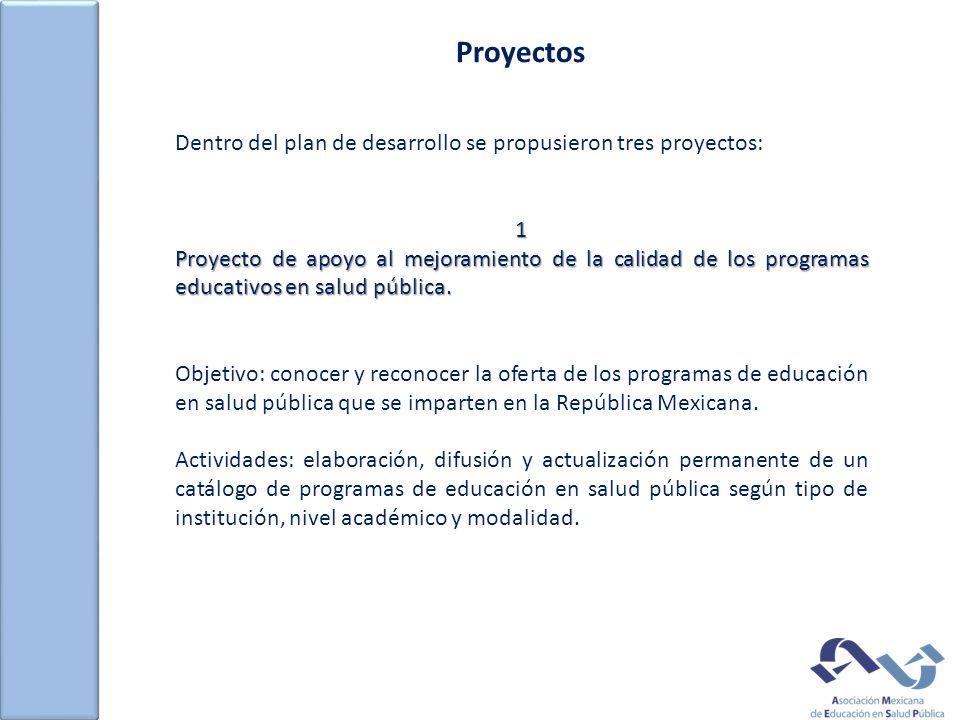 Proyectos Dentro del plan de desarrollo se propusieron tres proyectos:1 Proyecto de apoyo al mejoramiento de la calidad de los programas educativos en salud pública.