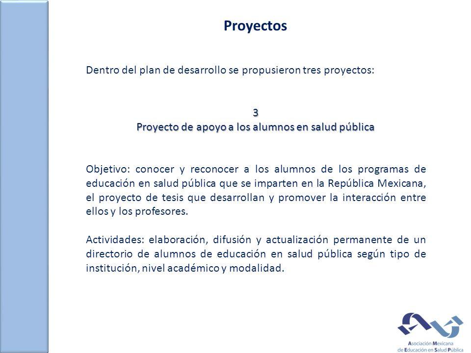 Proyectos Dentro del plan de desarrollo se propusieron tres proyectos:3 Proyecto de apoyo a los alumnos en salud pública Objetivo: conocer y reconocer a los alumnos de los programas de educación en salud pública que se imparten en la República Mexicana, el proyecto de tesis que desarrollan y promover la interacción entre ellos y los profesores.