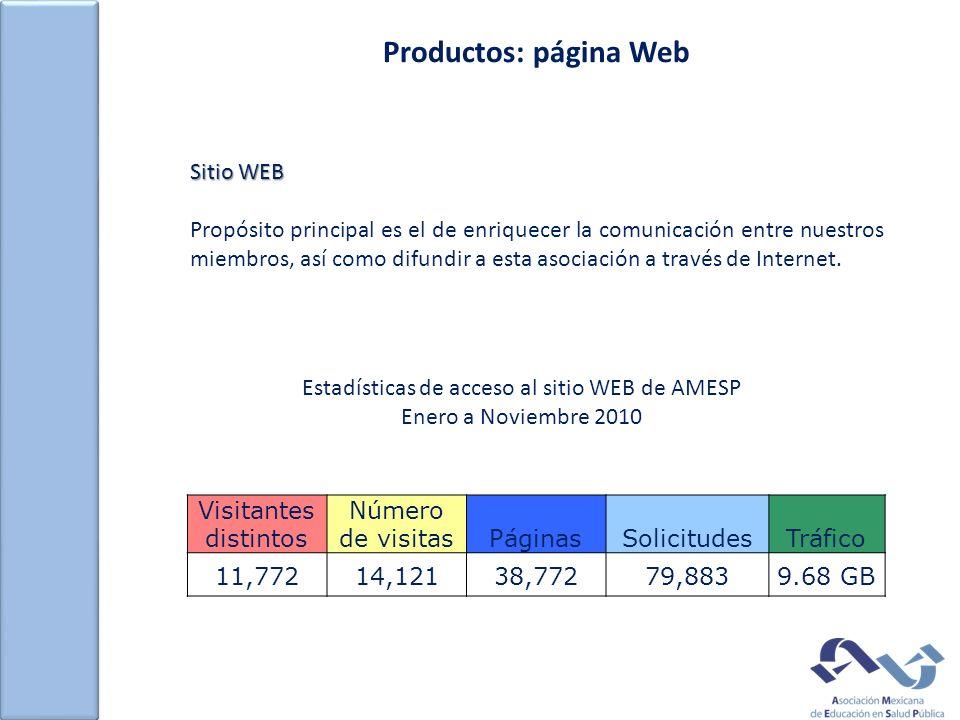 Productos: página Web Sitio WEB Propósito principal es el de enriquecer la comunicación entre nuestros miembros, así como difundir a esta asociación a través de Internet.