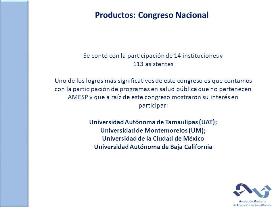 Productos: Congreso Nacional Se contó con la participación de 14 instituciones y 113 asistentes Uno de los logros más significativos de este congreso