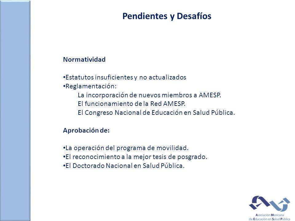 Pendientes y Desafíos Normatividad Estatutos insuficientes y no actualizados Reglamentación: La incorporación de nuevos miembros a AMESP. El funcionam