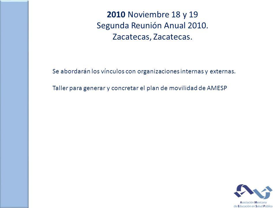 2010 Noviembre 18 y 19 Segunda Reunión Anual 2010. Zacatecas, Zacatecas. Se abordarán los vínculos con organizaciones internas y externas. Taller para