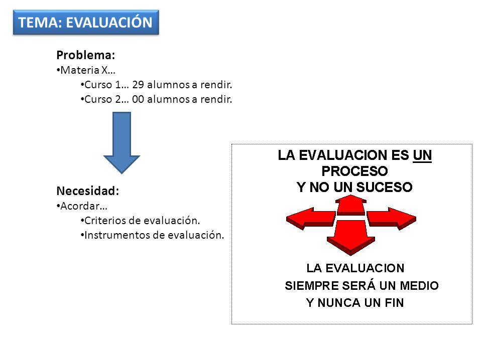 TEMA: EVALUACIÓN Problema: Materia X… Curso 1… 29 alumnos a rendir. Curso 2… 00 alumnos a rendir. Necesidad: Acordar… Criterios de evaluación. Instrum