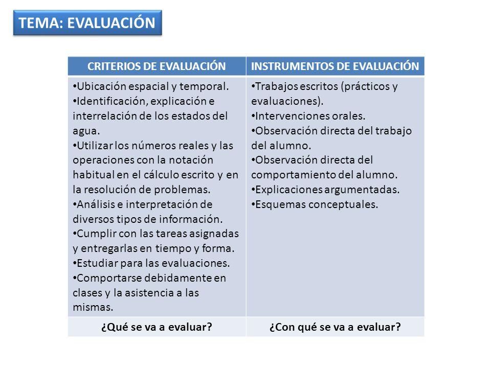 TEMA: EVALUACIÓN CRITERIOS DE EVALUACIÓNINSTRUMENTOS DE EVALUACIÓN Ubicación espacial y temporal. Identificación, explicación e interrelación de los e
